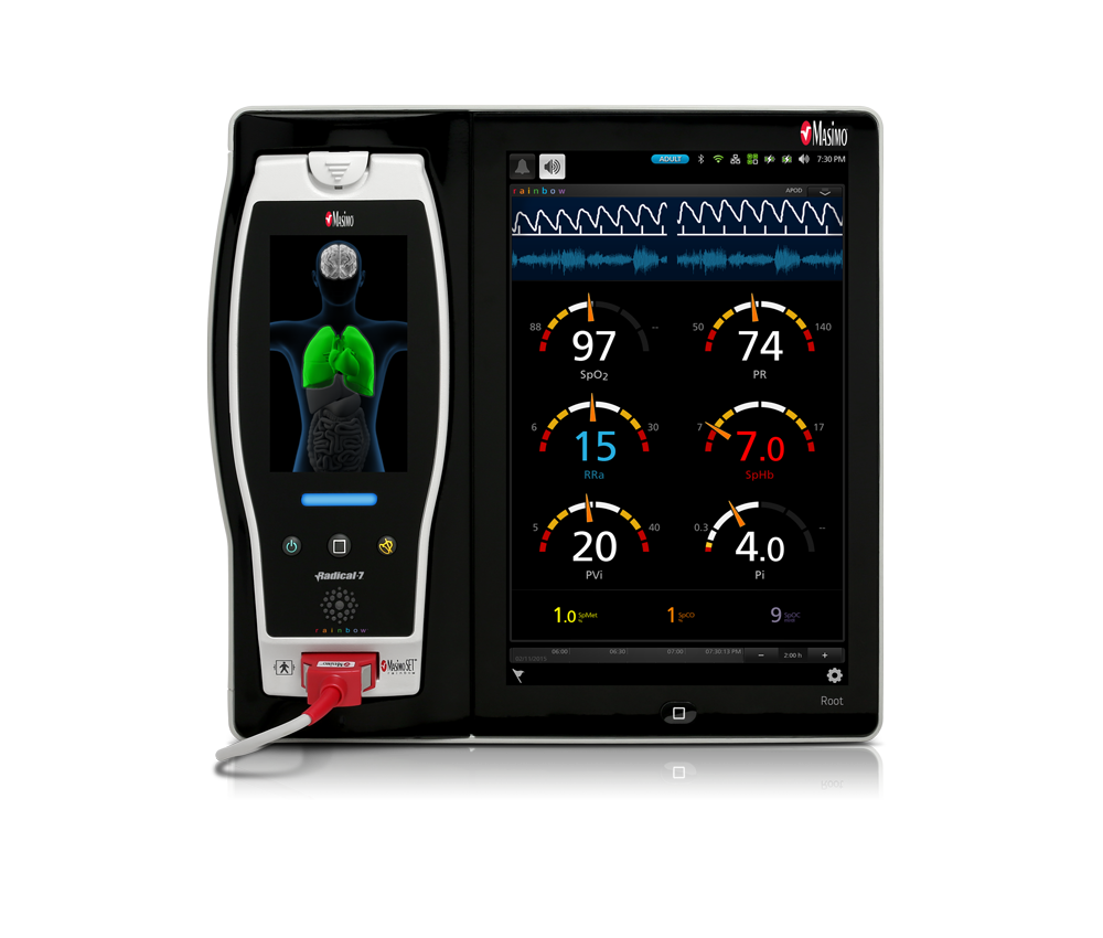 Masimo - Root Patient Monitoring and Connectivity Platform